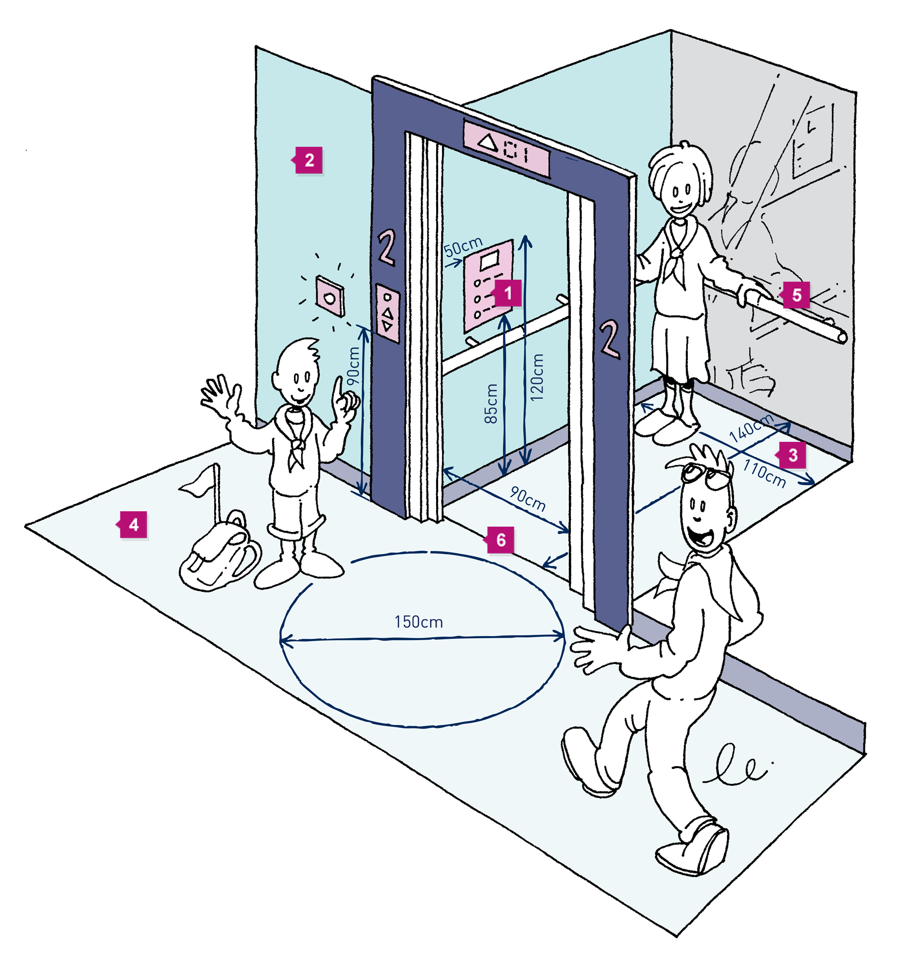 Lift toegankelijke jeugdlokalen - Trap helling ...